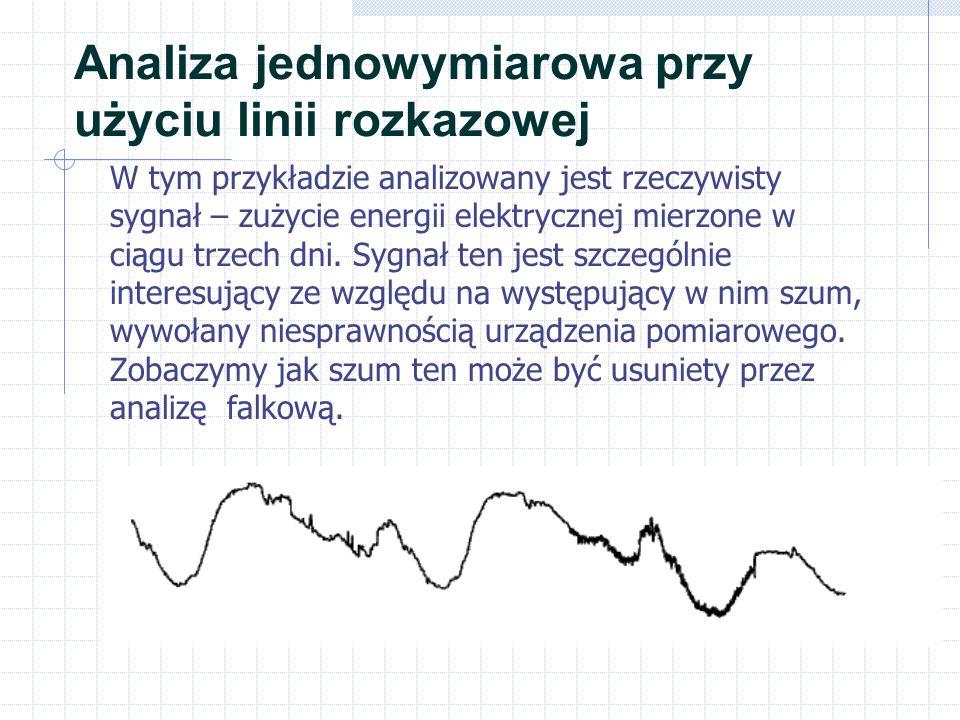 Analiza jednowymiarowa przy użyciu linii rozkazowej W tym przykładzie analizowany jest rzeczywisty sygnał – zużycie energii elektrycznej mierzone w ciągu trzech dni.