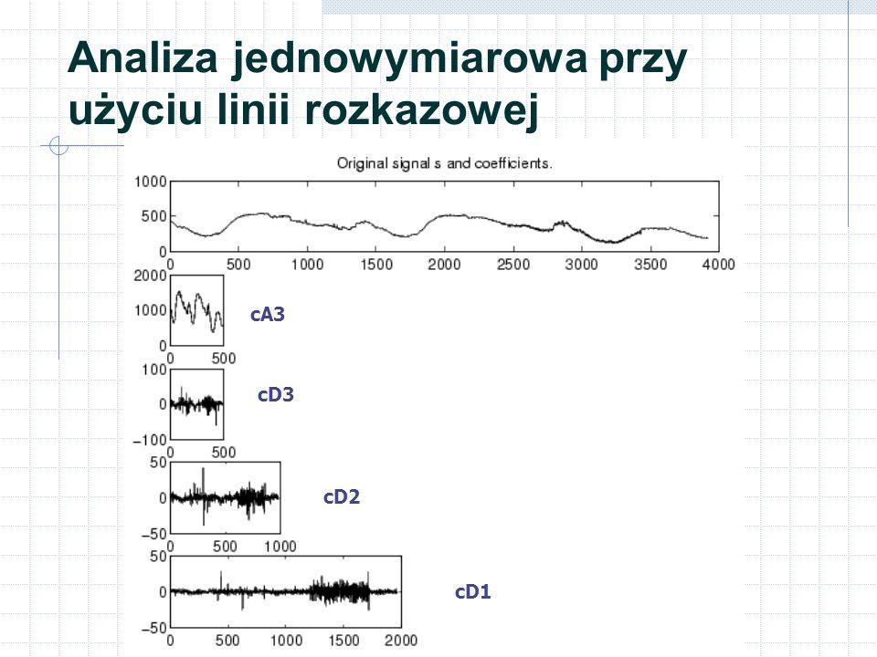 Analiza jednowymiarowa przy użyciu linii rozkazowej cA3 cD3 cD2 cD1