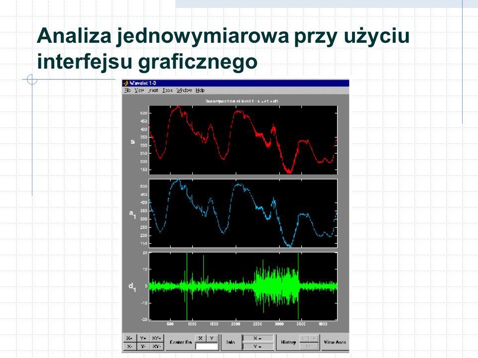 Analiza jednowymiarowa przy użyciu interfejsu graficznego