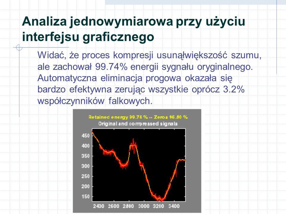 Analiza jednowymiarowa przy użyciu interfejsu graficznego Widać, że proces kompresji usunąłwiększość szumu, ale zachował 99.74% energii sygnału oryginalnego.
