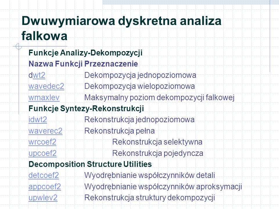 Dwuwymiarowa dyskretna analiza falkowa Funkcje Analizy-Dekompozycji Nazwa Funkcji Przeznaczenie dwt2Dekompozycja jednopoziomowawt2 wavedec2wavedec2Dekompozycja wielopoziomowa wmaxlevwmaxlevMaksymalny poziom dekompozycji falkowej Funkcje Syntezy-Rekonstrukcji idwt2idwt2 Rekonstrukcja jednopoziomowa waverec2waverec2 Rekonstrukcja pełna wrcoef2wrcoef2 Rekonstrukcja selektywna upcoef2upcoef2 Rekonstrukcja pojedyncza Decomposition Structure Utilities detcoef2detcoef2 Wyodrębnianie współczynników detali appcoef2appcoef2 Wyodrębnianie współczynników aproksymacji upwlev2upwlev2 Rekonstrukcja struktury dekompozycji