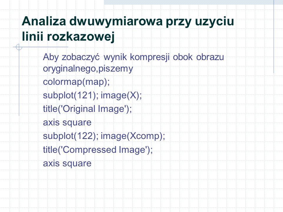 Analiza dwuwymiarowa przy uzyciu linii rozkazowej Aby zobaczyć wynik kompresji obok obrazu oryginalnego,piszemy colormap(map); subplot(121); image(X);