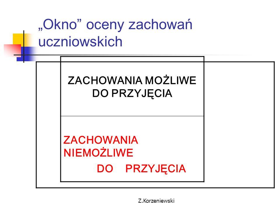 """Z.Korzeniewski """"Okno"""" oceny zachowań uczniowskich ZACHOWANIA MOŻLIWE DO PRZYJĘCIA ZACHOWANIA NIEMOŻLIWE DO PRZYJĘCIA"""