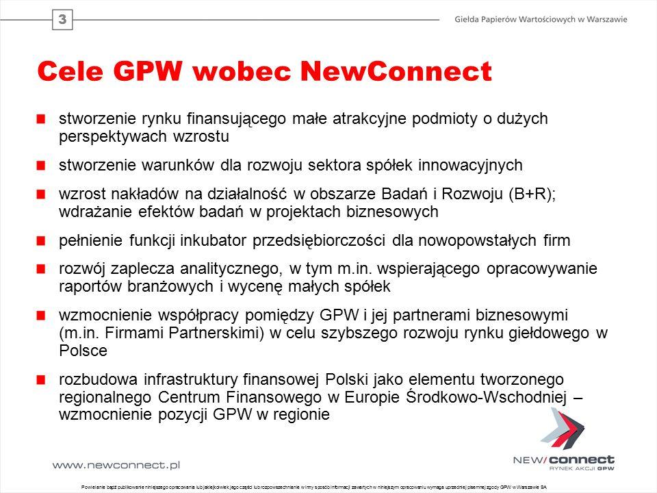 3 Cele GPW wobec NewConnect stworzenie rynku finansującego małe atrakcyjne podmioty o dużych perspektywach wzrostu stworzenie warunków dla rozwoju sektora spółek innowacyjnych wzrost nakładów na działalność w obszarze Badań i Rozwoju (B+R); wdrażanie efektów badań w projektach biznesowych pełnienie funkcji inkubator przedsiębiorczości dla nowopowstałych firm rozwój zaplecza analitycznego, w tym m.in.