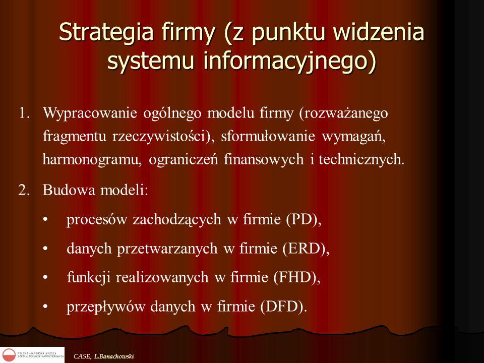 CASE, L.Banachowski Strategia firmy (z punktu widzenia systemu informacyjnego) 1.Wypracowanie ogólnego modelu firmy (rozważanego fragmentu rzeczywisto