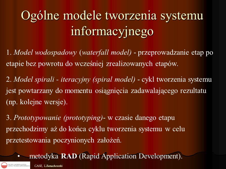 CASE, L.Banachowski Ogólne modele tworzenia systemu informacyjnego 1. Model wodospadowy (waterfall model) - przeprowadzanie etap po etapie bez powrotu