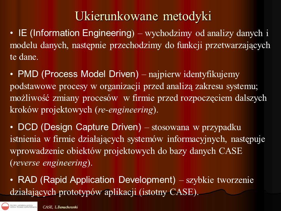 CASE, L.Banachowski Ukierunkowane metodyki IE (Information Engineering ) – wychodzimy od analizy danych i modelu danych, następnie przechodzimy do fun
