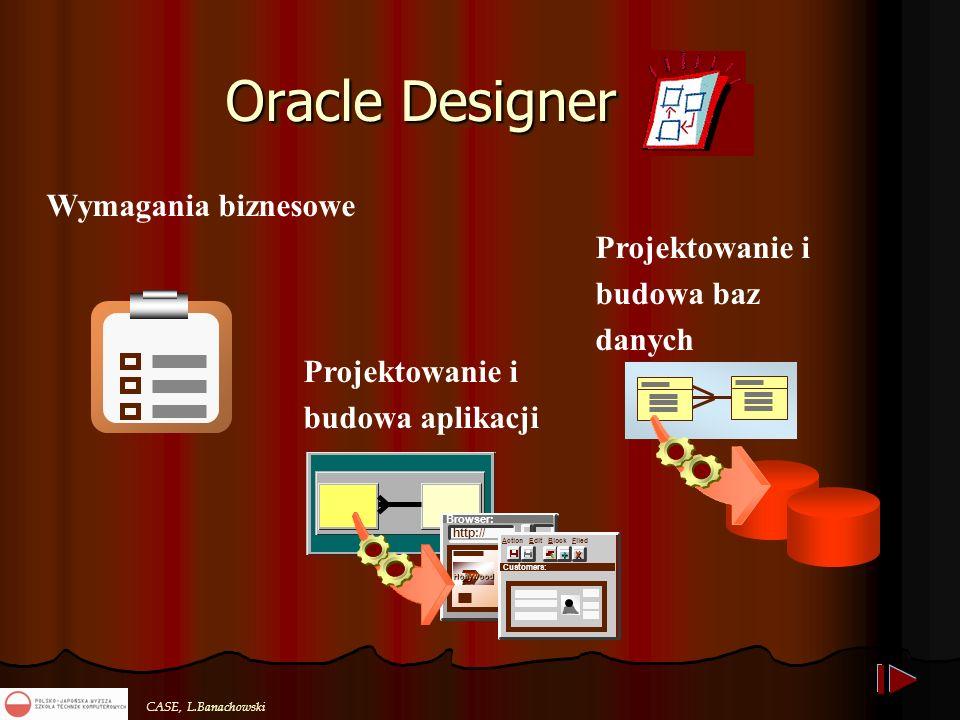 CASE, L.Banachowski Oracle Designer Wymagania biznesowe Projektowanie i budowa baz danych Browser: http:// Hollywood X Action Edit Block Filed + Custo