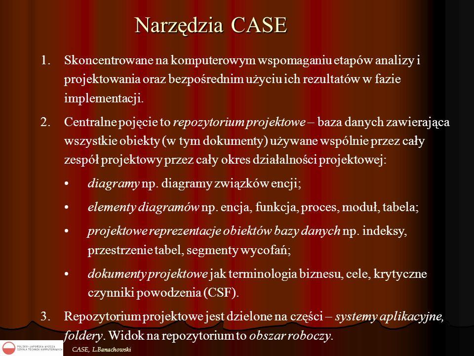 CASE, L.Banachowski Narzędzia CASE 1.Skoncentrowane na komputerowym wspomaganiu etapów analizy i projektowania oraz bezpośrednim użyciu ich rezultatów