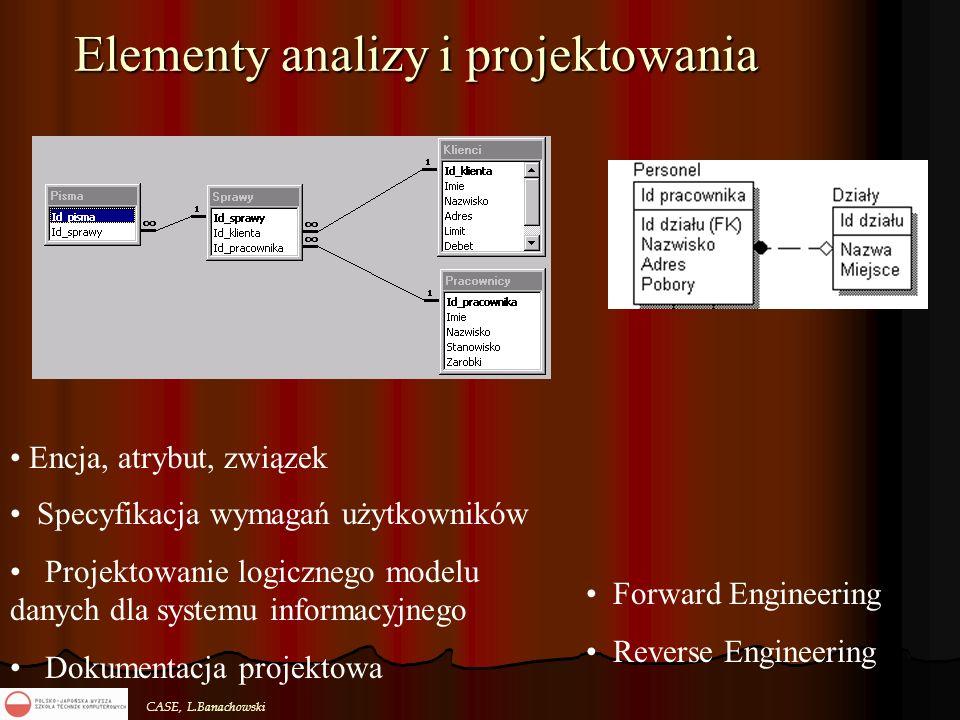 CASE, L.Banachowski Elementy analizy i projektowania Encja, atrybut, związek Forward Engineering Reverse Engineering Specyfikacja wymagań użytkowników