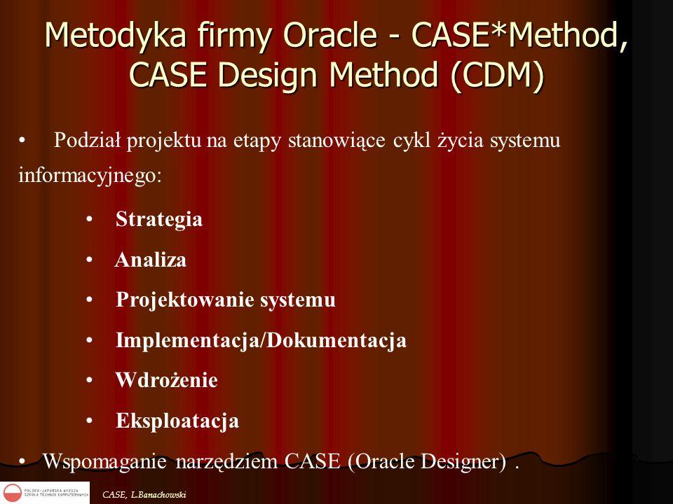 CASE, L.Banachowski Metodyka firmy Oracle - CASE*Method, CASE Design Method (CDM) Podział projektu na etapy stanowiące cykl życia systemu informacyjne