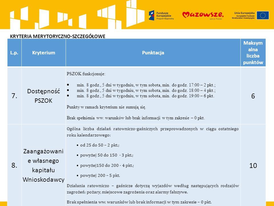 L.p.KryteriumPunktacja Maksym alna liczba punktów 7. Dostępność PSZOK PSZOK funkcjonuje:  min. 8 godz., 5 dni w tygodniu, w tym sobota, min. do godz.