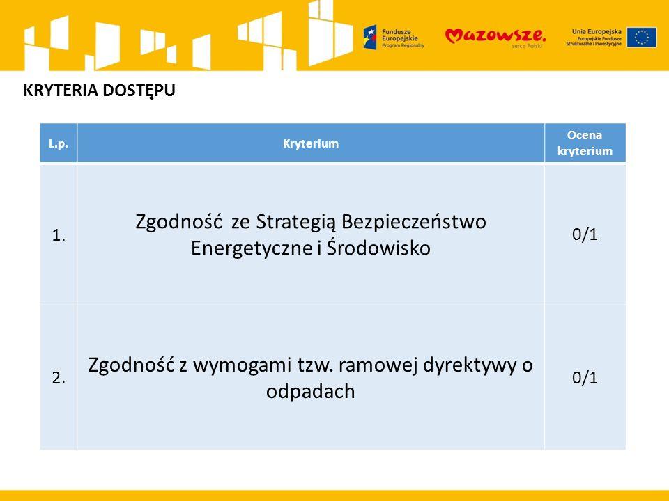 L.p.Kryterium Ocena kryterium 1. Zgodność ze Strategią Bezpieczeństwo Energetyczne i Środowisko 0/1 2. Zgodność z wymogami tzw. ramowej dyrektywy o od
