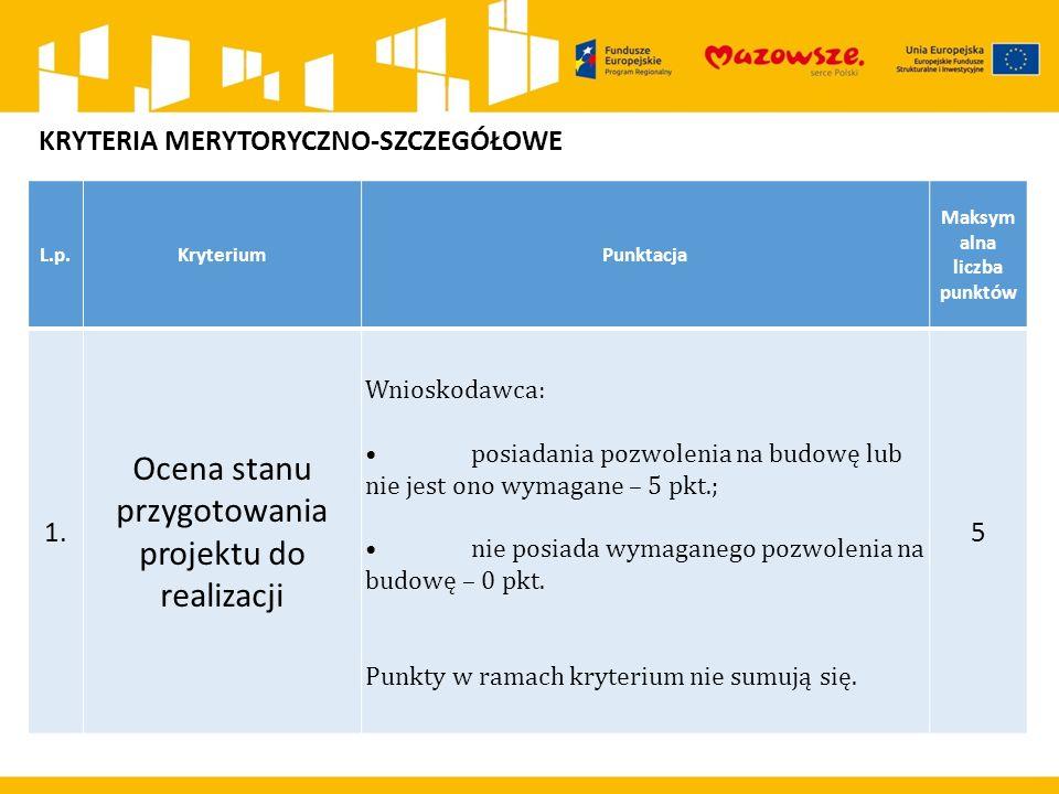 L.p.KryteriumPunktacja Maksym alna liczba punktów 1. Ocena stanu przygotowania projektu do realizacji Wnioskodawca: posiadania pozwolenia na budowę lu