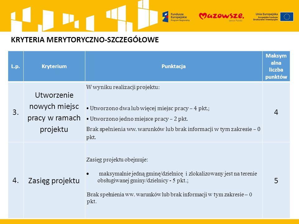 L.p.KryteriumPunktacja Maksym alna liczba punktów 3. Utworzenie nowych miejsc pracy w ramach projektu W wyniku realizacji projektu: Utworzono dwa lub