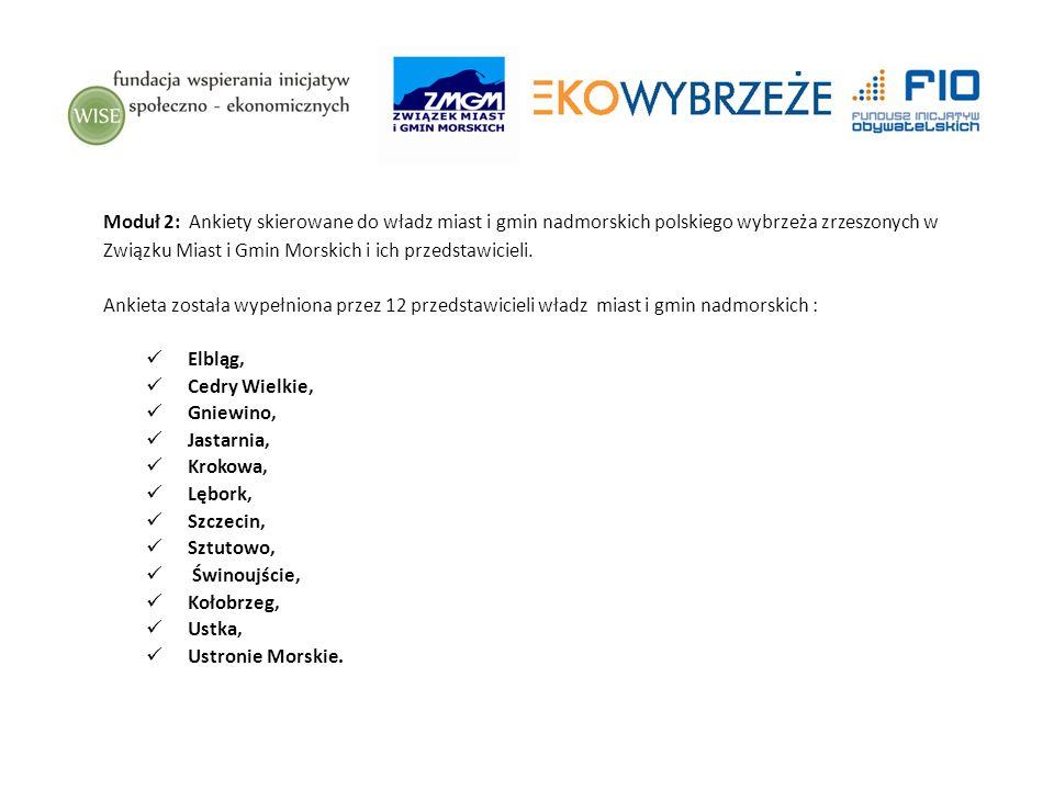 Moduł 2: Ankiety skierowane do władz miast i gmin nadmorskich polskiego wybrzeża zrzeszonych w Związku Miast i Gmin Morskich i ich przedstawicieli.