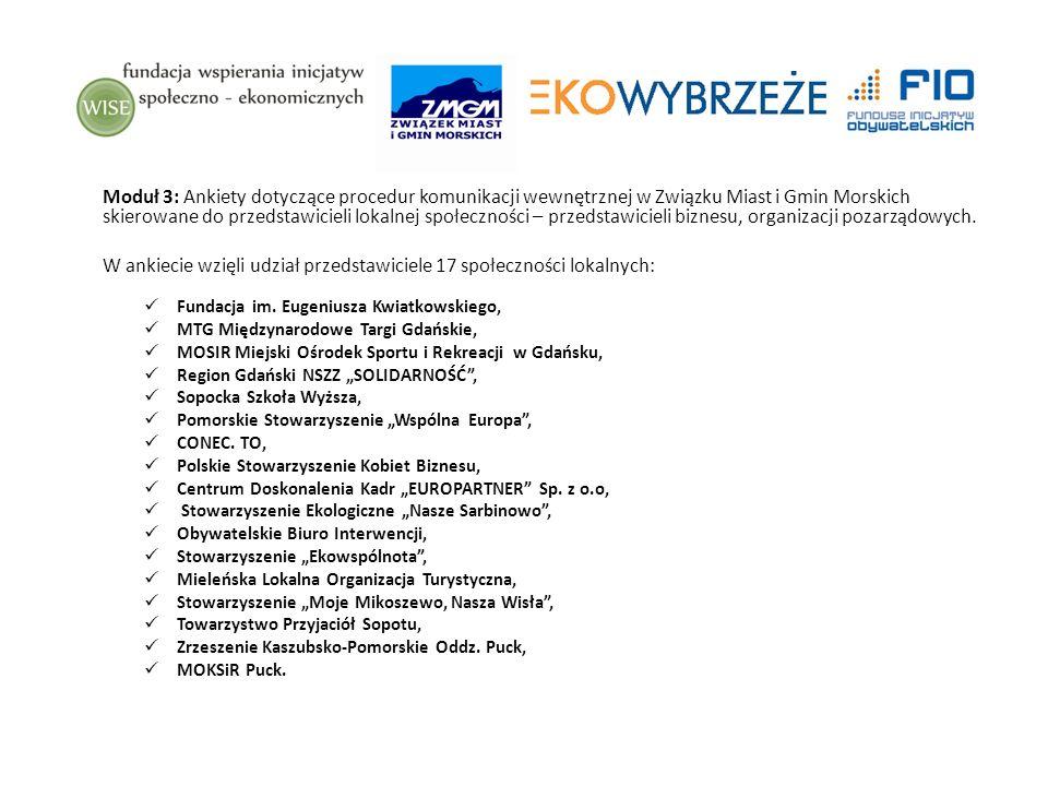 PODSUMOWANIE Nadesłanych zostało łącznie 39 ankiet, które zostały opisane i pogrupowane według modułów.