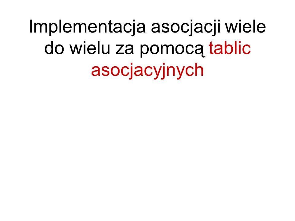 Implementacja asocjacji wiele do wielu za pomocą tablic asocjacyjnych