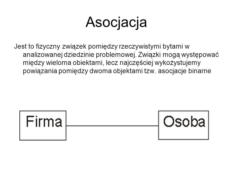 Asocjacja Jest to fizyczny związek pomiędzy rzeczywistymi bytami w analizowanej dziedzinie problemowej.