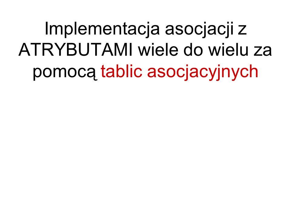 Implementacja asocjacji z ATRYBUTAMI wiele do wielu za pomocą tablic asocjacyjnych