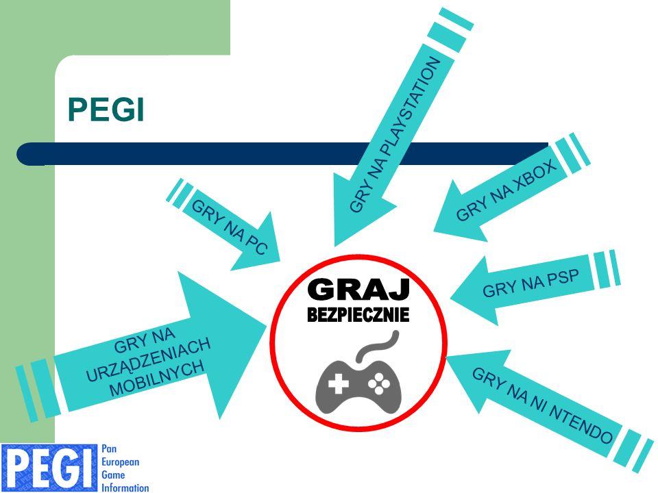 PEGI GRY NA PC GRY NA URZĄDZENIACH MOBILNYCH GRY NA XBOX GRY NA PSP GRY NA NI NTENDO GRY NA PLAYSTATION