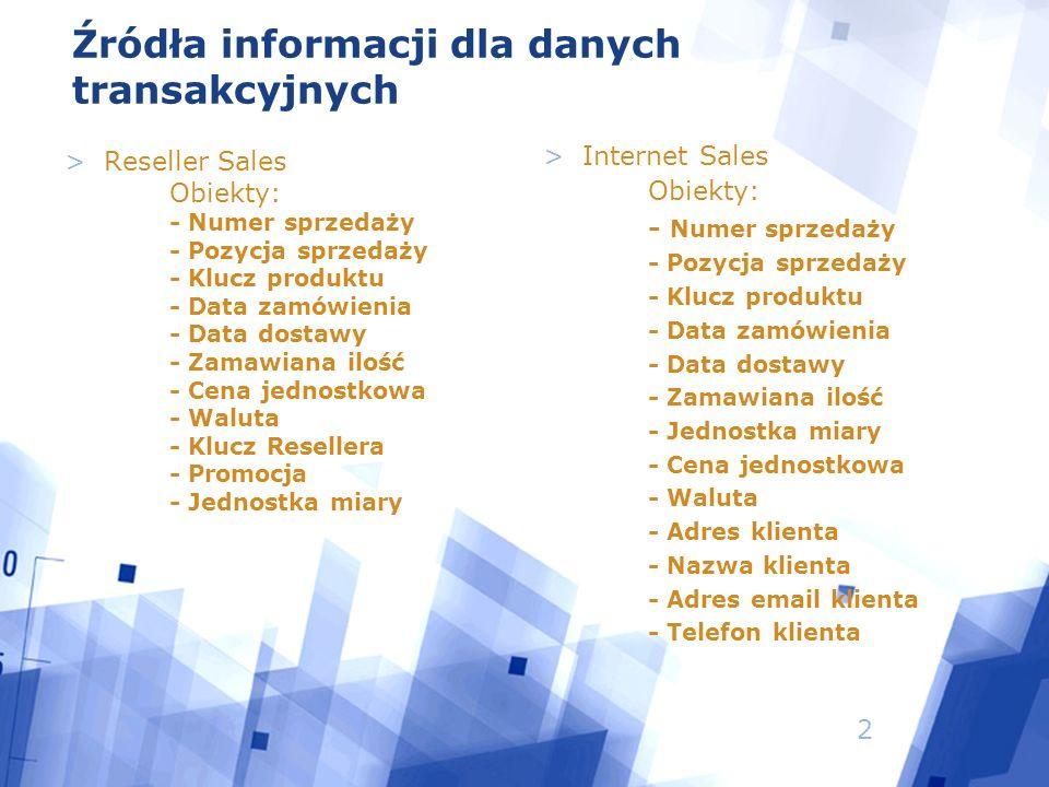 2 Źródła informacji dla danych transakcyjnych >Reseller Sales Obiekty: - Numer sprzedaży - Pozycja sprzedaży - Klucz produktu - Data zamówienia - Data dostawy - Zamawiana ilość - Cena jednostkowa - Waluta - Klucz Resellera - Promocja - Jednostka miary >Internet Sales Obiekty: - Numer sprzedaży - Pozycja sprzedaży - Klucz produktu - Data zamówienia - Data dostawy - Zamawiana ilość - Jednostka miary - Cena jednostkowa - Waluta - Adres klienta - Nazwa klienta - Adres email klienta - Telefon klienta