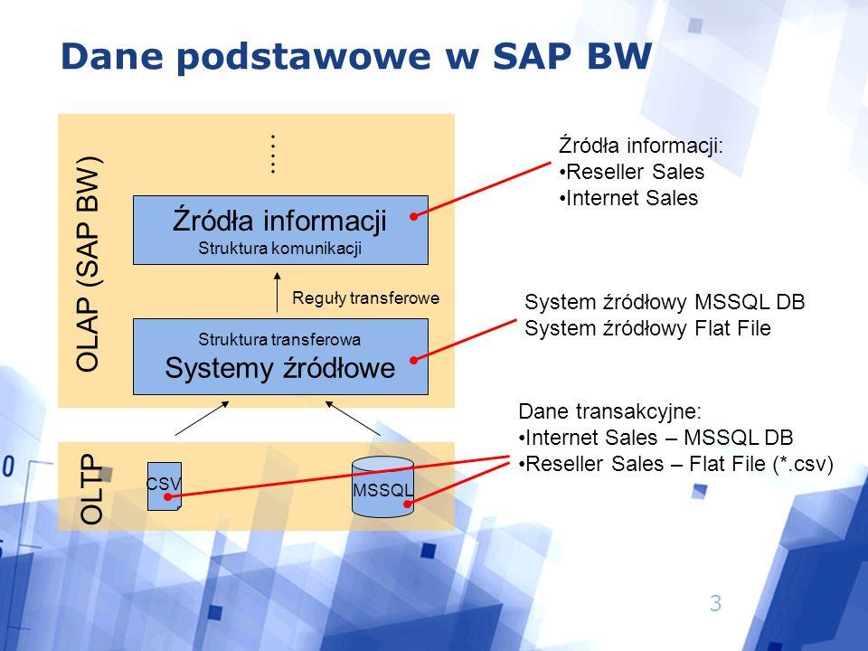3 Dane podstawowe w SAP BW MSSQL CSV Struktura transferowa Systemy źródłowe Źródła informacji Struktura komunikacji Reguły transferowe OLTP OLAP (SAP BW) …..
