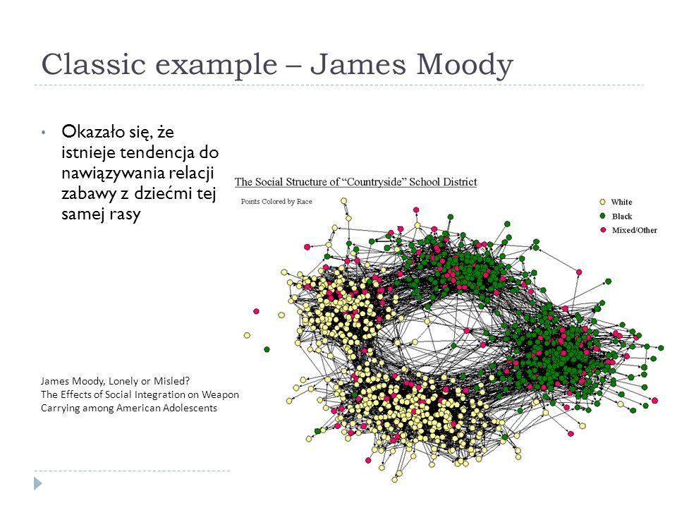 Classic example – James Moody Okazało się, że istnieje tendencja do nawiązywania relacji zabawy z dziećmi tej samej rasy James Moody, Lonely or Misled