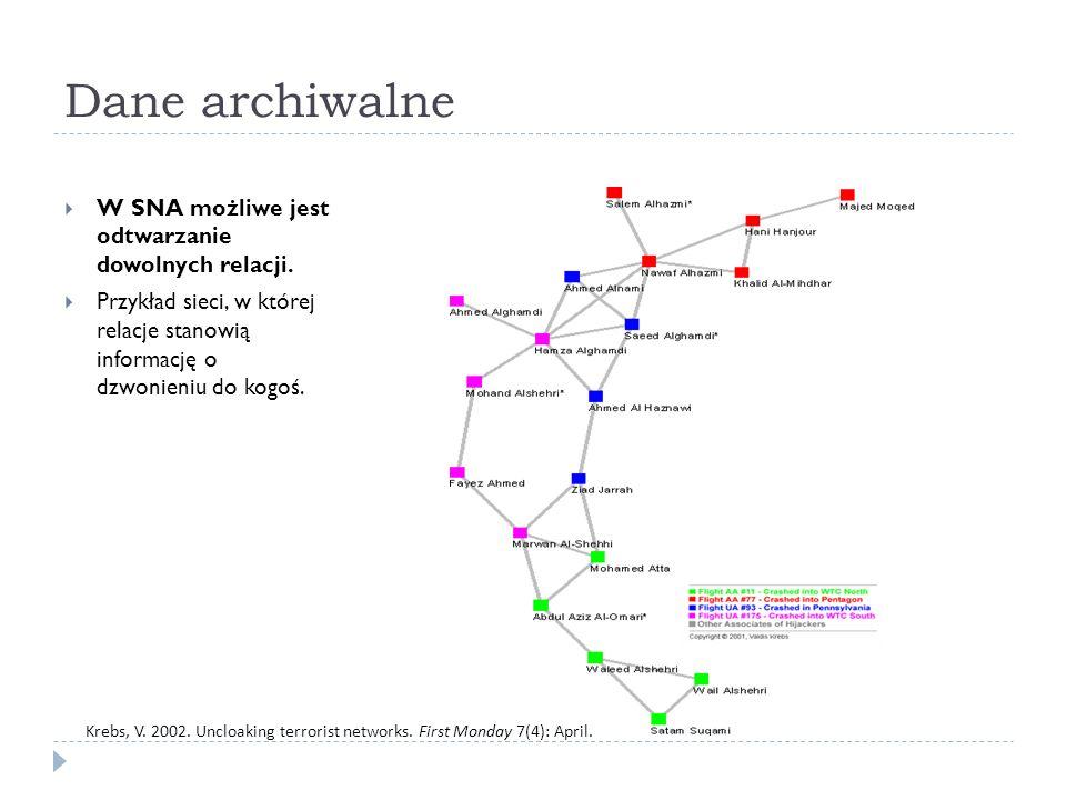 Dane archiwalne  W SNA możliwe jest odtwarzanie dowolnych relacji.  Przykład sieci, w której relacje stanowią informację o dzwonieniu do kogoś. Kreb