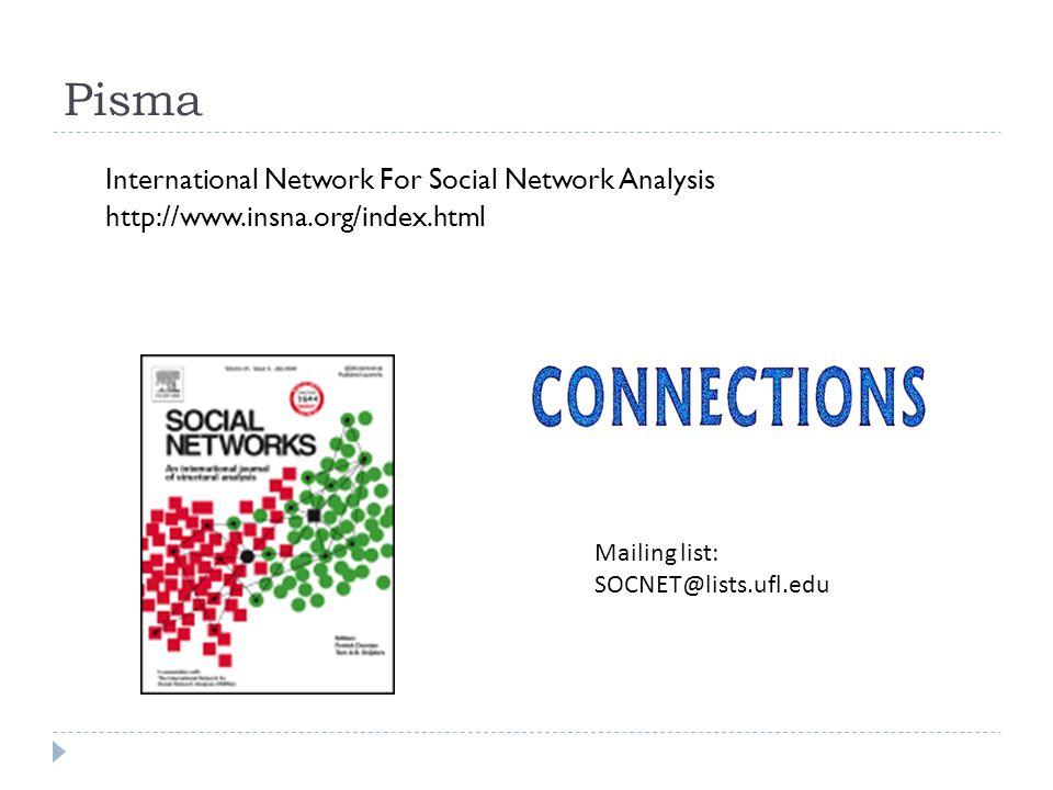Pisma International Network For Social Network Analysis http://www.insna.org/index.html Mailing list: SOCNET@lists.ufl.edu