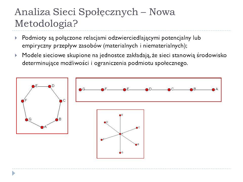 Analiza Sieci Społęcznych – Nowa Metodologia?  Podmioty są połączone relacjami odzwierciedlającymi potencjalny lub empiryczny przepływ zasobów (mater