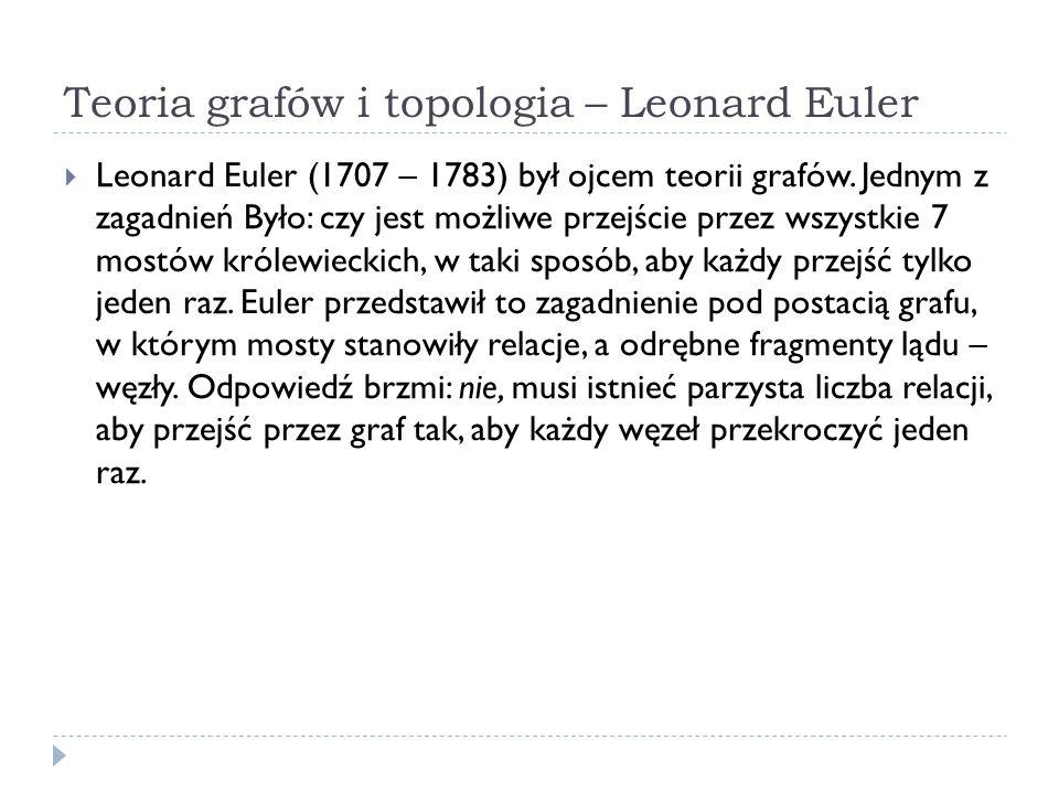 Teoria grafów i topologia – Leonard Euler  Leonard Euler (1707 – 1783) był ojcem teorii grafów. Jednym z zagadnień Było: czy jest możliwe przejście p