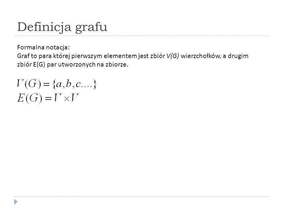 Definicja grafu Formalna notacja: Graf to para której pierwszym elementem jest zbiór V(G) wierzchołków, a drugim zbiór E(G) par utworzonych na zbiorze