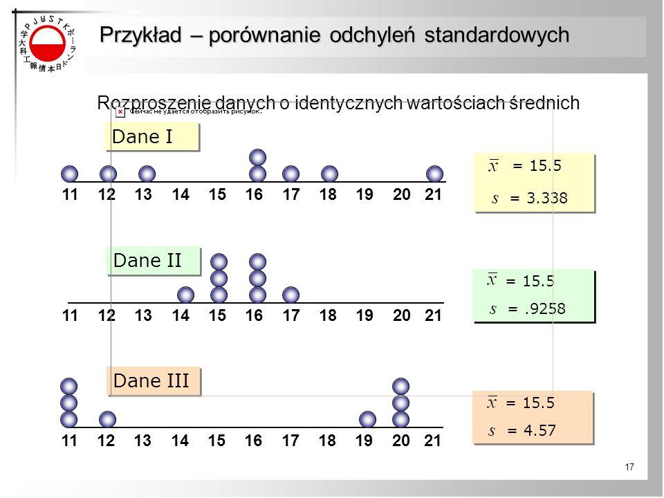 17 Przykład – porównanie odchyleń standardowych = 15.5 s = 3.338 = 15.5 s = 3.338 11 12 13 14 15 16 17 18 19 20 21 Dane II Dane I = 15.5 s =.9258 = 15.5 s =.9258 11 12 13 14 15 16 17 18 19 20 21 = 15.5 s = 4.57 = 15.5 s = 4.57 Dane III Rozproszenie danych o identycznych wartościach średnich