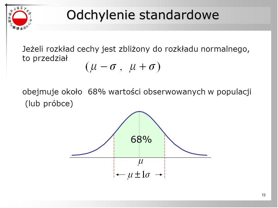 19 Jeżeli rozkład cechy jest zbliżony do rozkładu normalnego, to przedział obejmuje około 68% wartości obserwowanych w populacji (lub próbce) Odchylenie standardowe 68%
