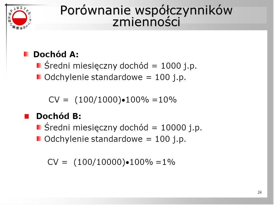 24 Porównanie współczynników zmienności Dochód A: Średni miesięczny dochód = 1000 j.p. Odchylenie standardowe = 100 j.p. CV = (100/1000)100% =10% Doc