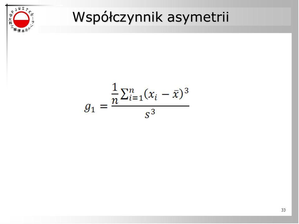 Współczynnik asymetrii 33