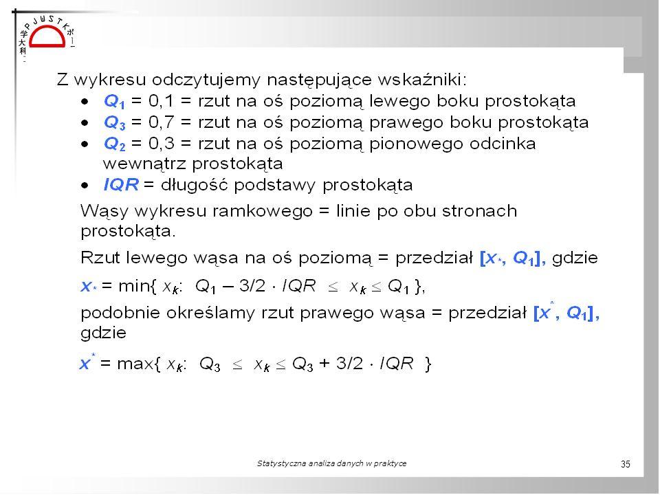 Statystyczna analiza danych w praktyce 35