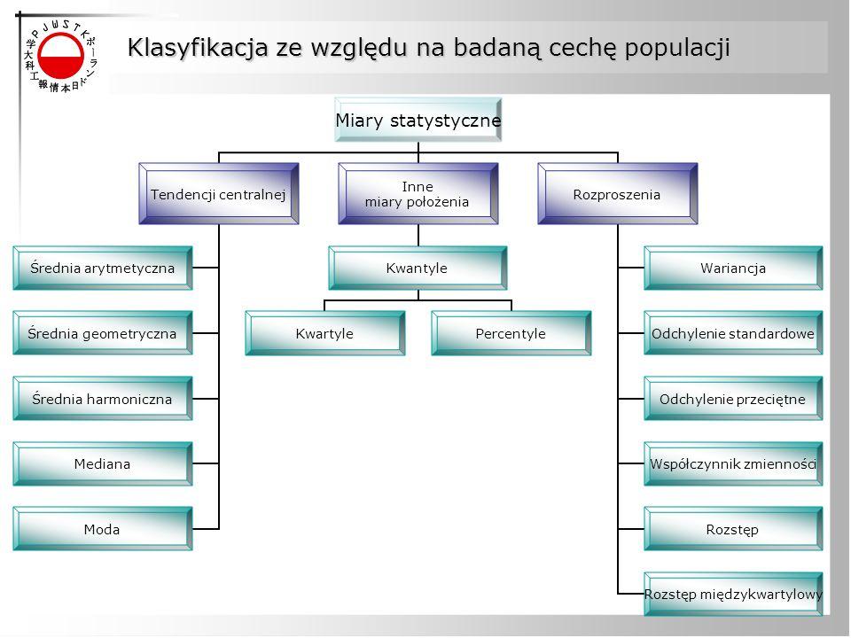 4 Klasyfikacja ze względu na badaną cechę populacji