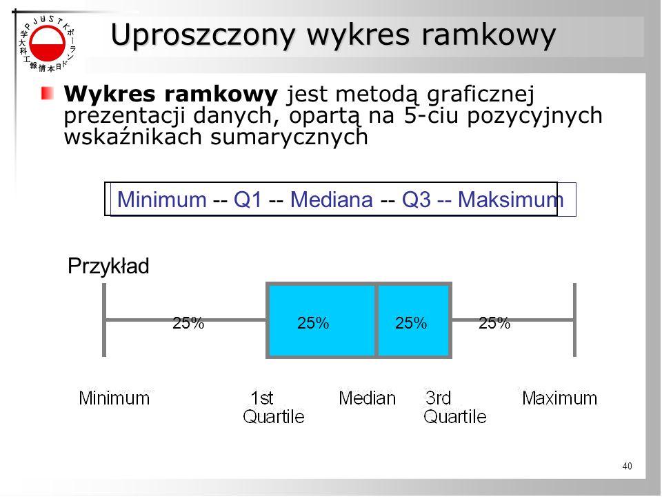 40 Uproszczony wykres ramkowy Wykres ramkowy jest metodą graficznej prezentacji danych, opartą na 5-ciu pozycyjnych wskaźnikach sumarycznych Minimum -- Q1 -- Mediana -- Q3 -- Maksimum Przykład 25% 25%