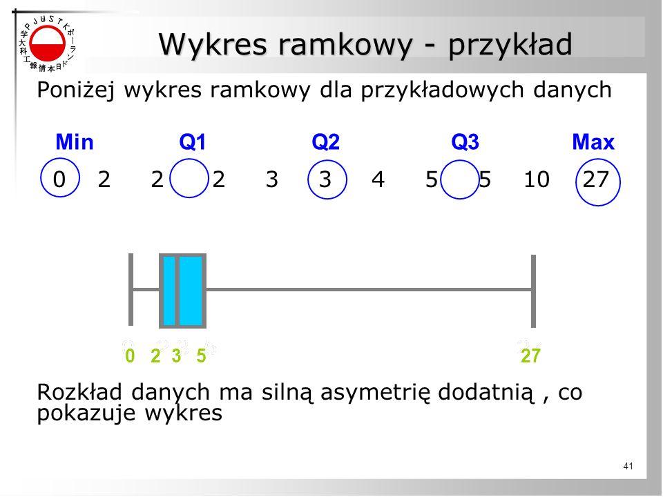 41 Wykres ramkowy - przykład Poniżej wykres ramkowy dla przykładowych danych 0 2 2 2 3 3 4 5 5 10 27 Rozkład danych ma silną asymetrię dodatnią, co pokazuje wykres 0 2 3 5 27 Min Q1 Q2 Q3 Max
