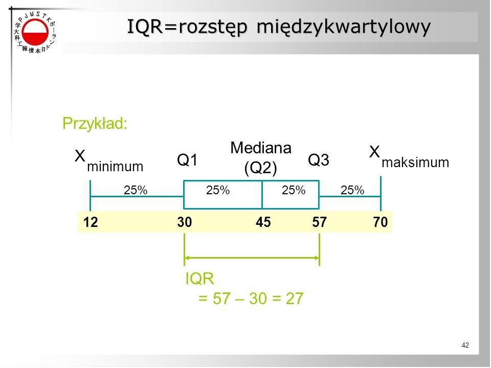 42 IQR=rozstęp międzykwartylowy Mediana (Q2) X maksimum X minimum Q1Q3 Przykład: 25% 25% 12 30 45 57 70 IQR = 57 – 30 = 27