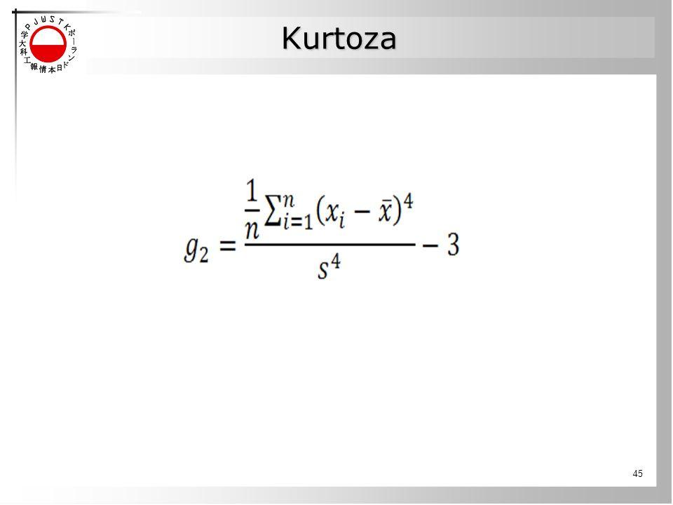 Kurtoza 45