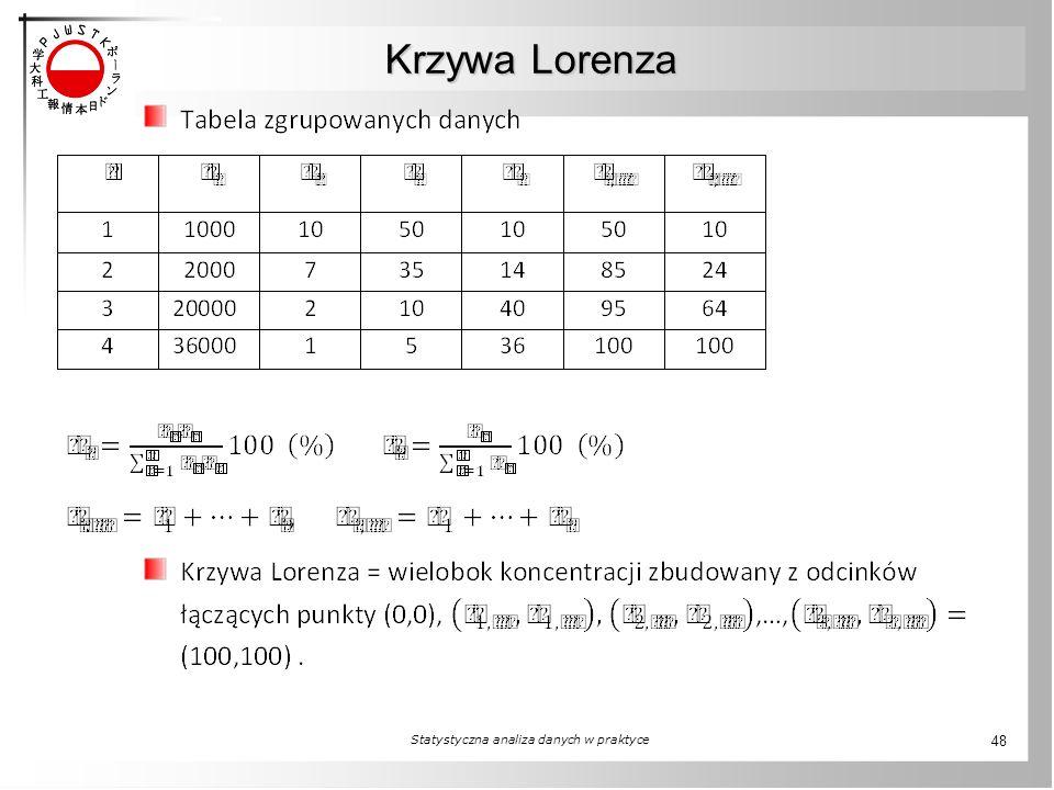 Krzywa Lorenza Statystyczna analiza danych w praktyce 48