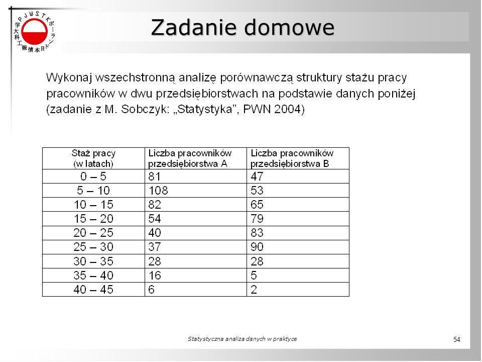 Zadanie domowe Statystyczna analiza danych w praktyce 54
