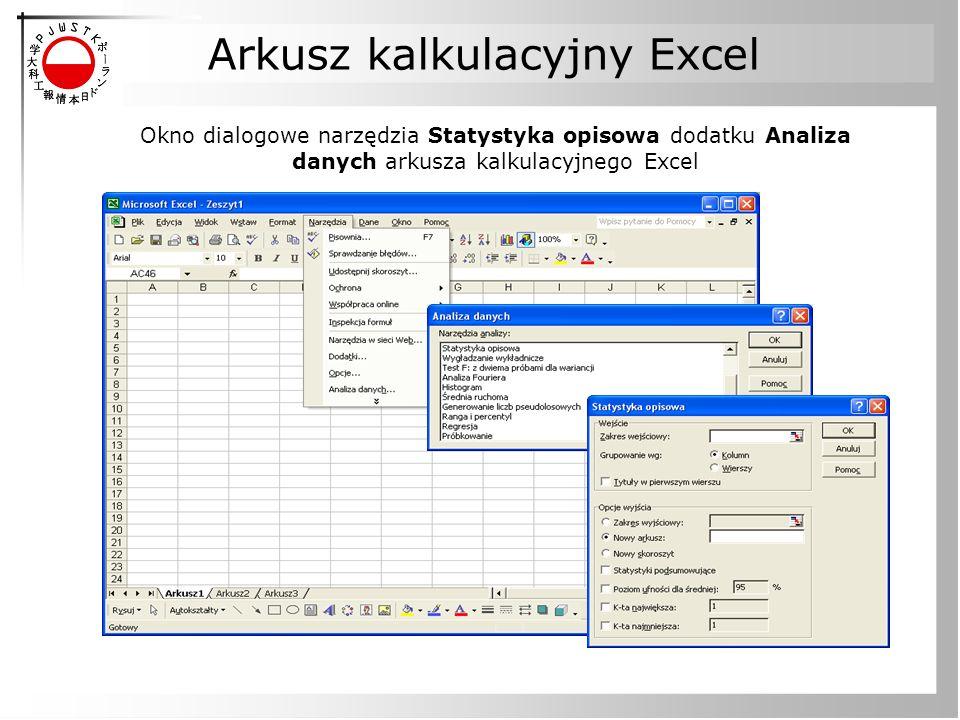 Arkusz kalkulacyjny Excel Okno dialogowe narzędzia Statystyka opisowa dodatku Analiza danych arkusza kalkulacyjnego Excel