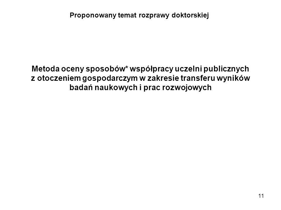 11 Proponowany temat rozprawy doktorskiej Metoda oceny sposobów* współpracy uczelni publicznych z otoczeniem gospodarczym w zakresie transferu wyników badań naukowych i prac rozwojowych