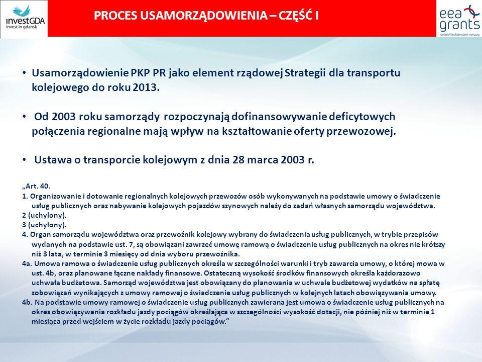 PROCES USAMORZĄDOWIENIA – CZĘŚĆ I Usamorządowienie PKP PR jako element rządowej Strategii dla transportu kolejowego do roku 2013.