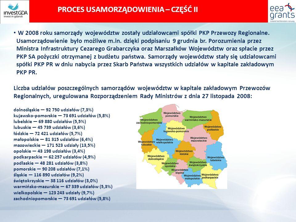 PROCES USAMORZĄDOWIENIA – CZĘŚĆ II W 2008 roku samorządy województw zostały udziałowcami spółki PKP Przewozy Regionalne.
