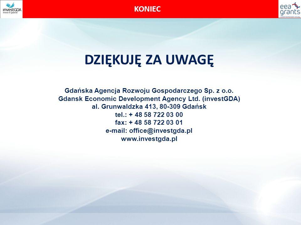 KONIEC DZIĘKUJĘ ZA UWAGĘ Gdańska Agencja Rozwoju Gospodarczego Sp.